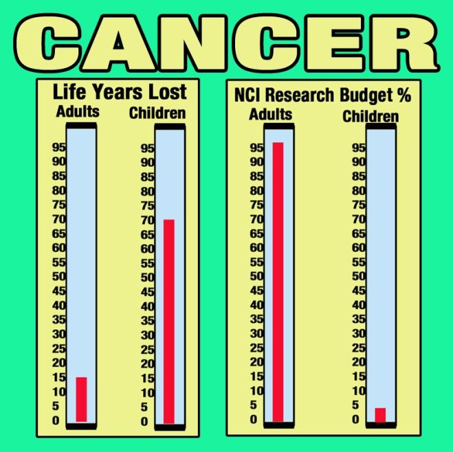 CancerChartLifeYrs_edited-1